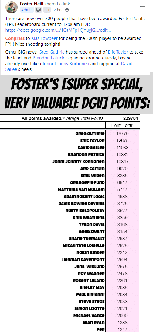 DGV foster points leaderboard 15th april 2021