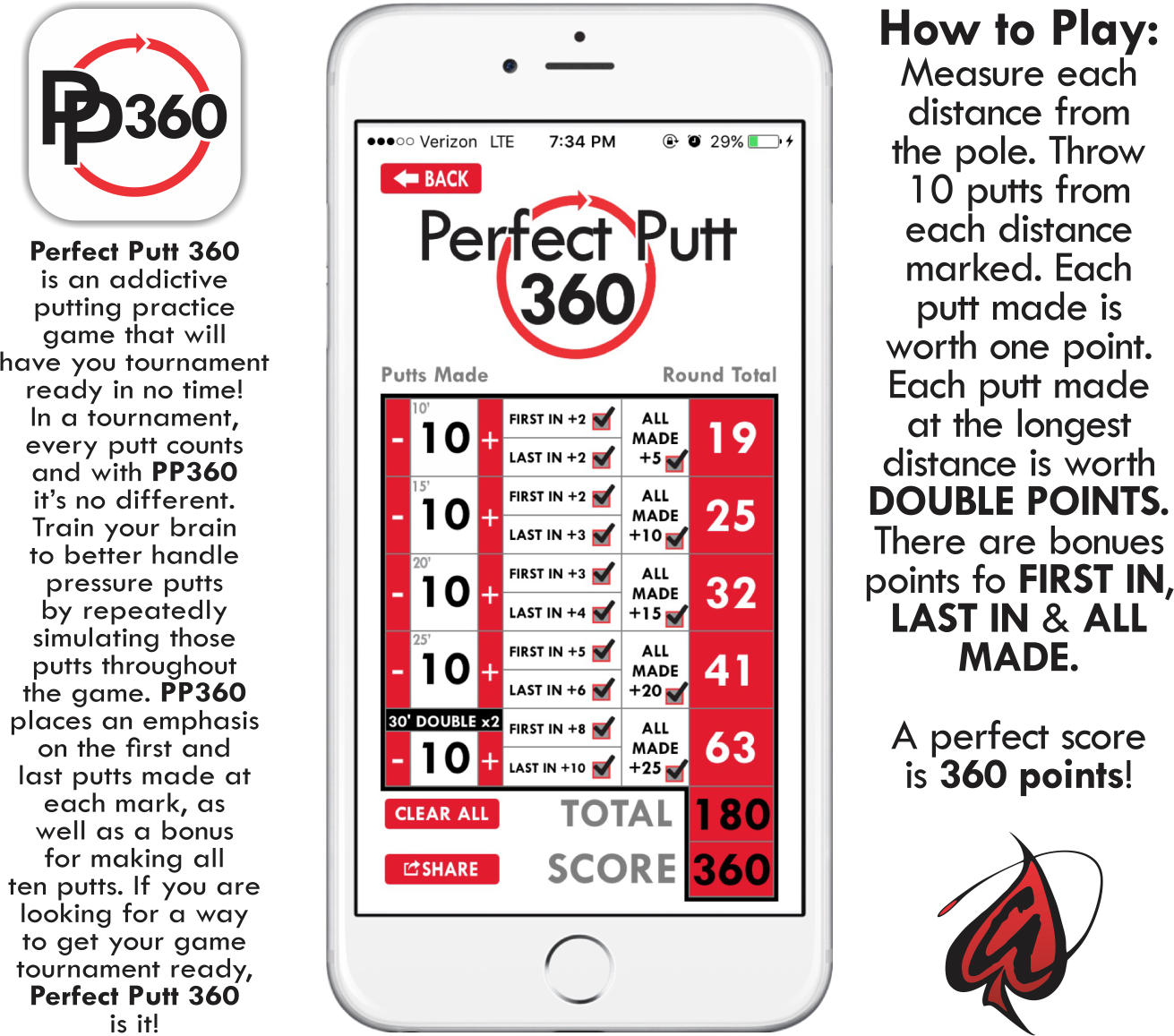 Perfect putt 360 rules